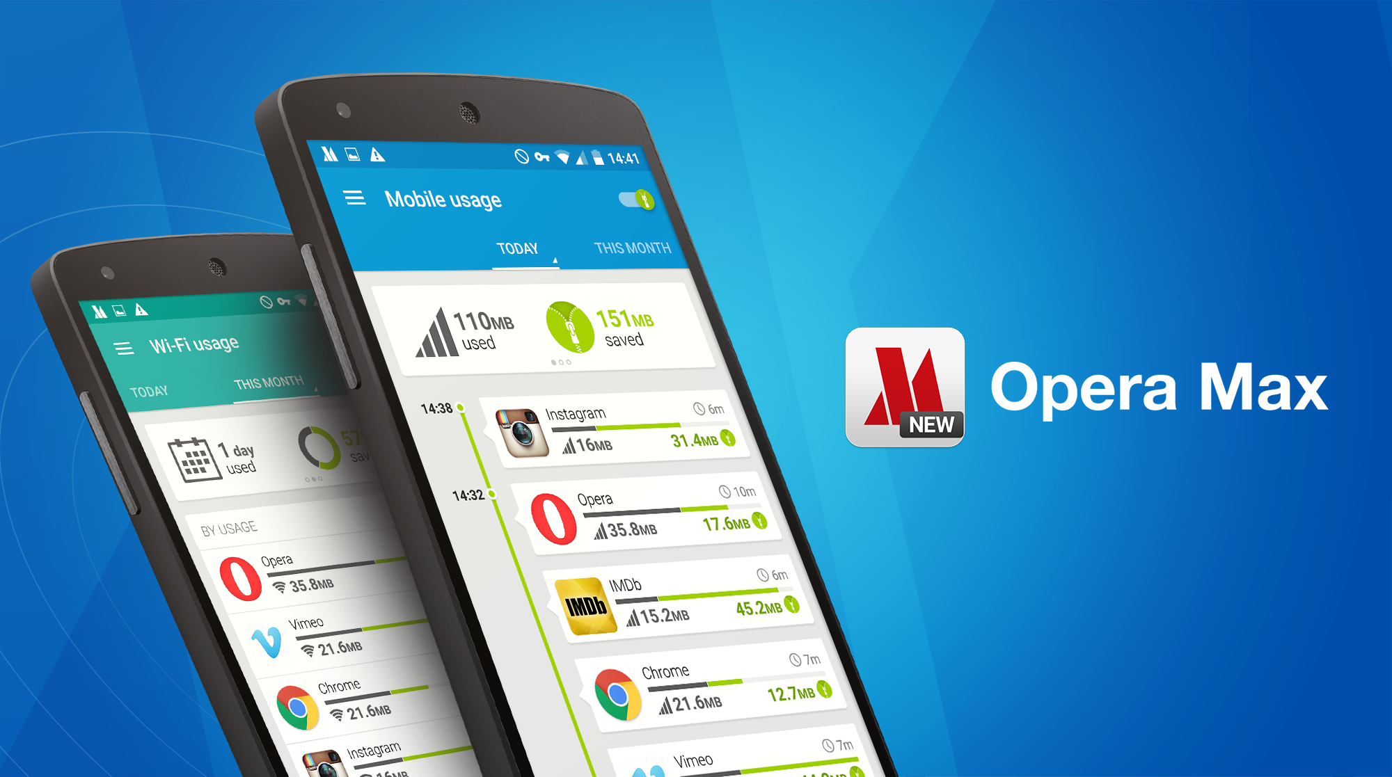Control heavy apps with new opera max ccuart Gallery